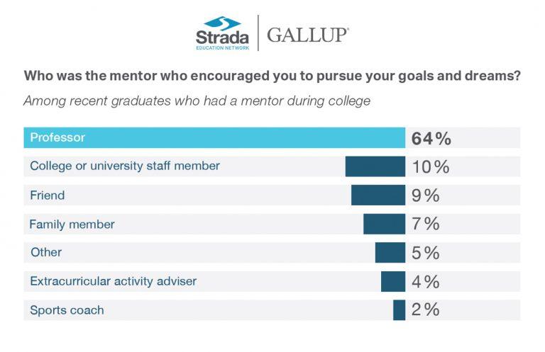mentor matters